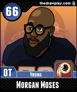 MorganMoses
