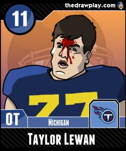 TaylorLewan