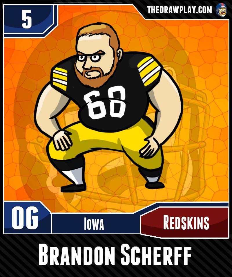 BrandonScherff