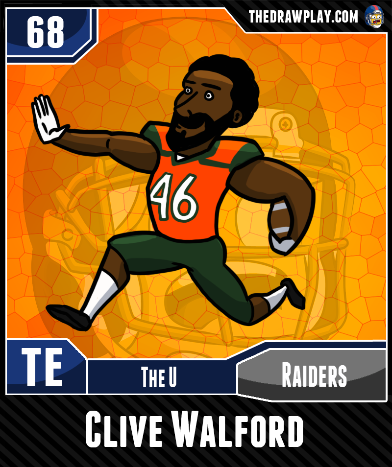 CliveWalford